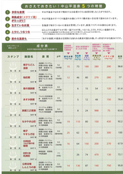 280101-2-yumeguri-stamp-rally.jpg