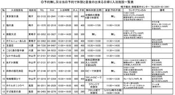 280717-higaeri-nyuyoku-to-kyukei-plan.jpg